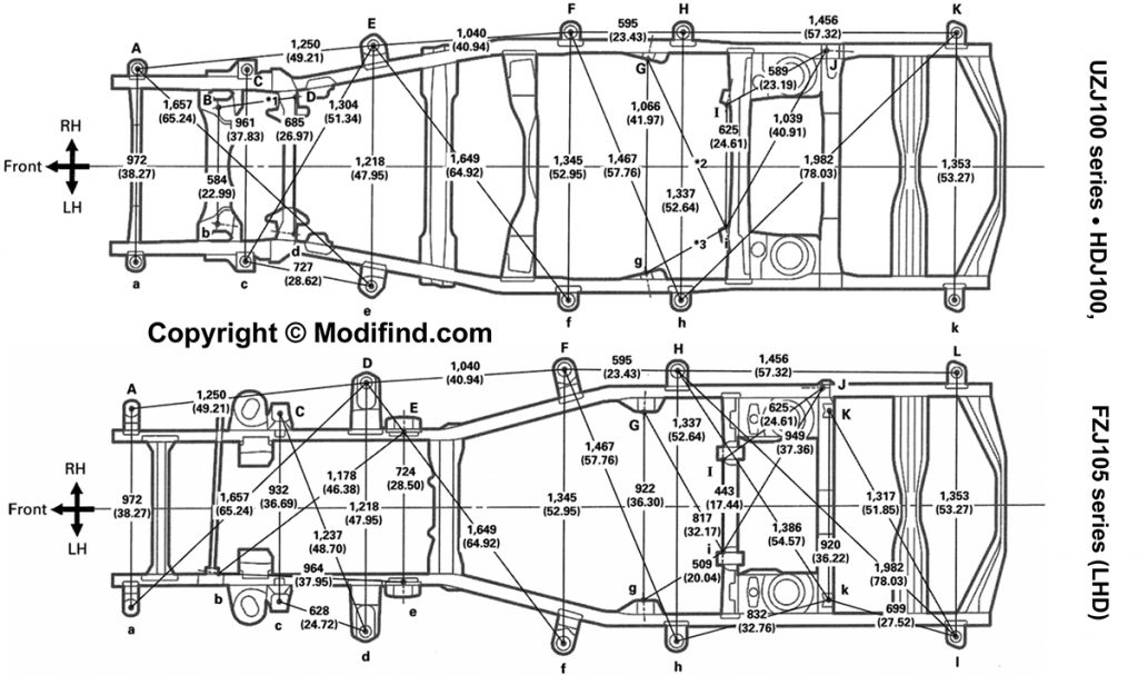 land cruiser 100 vs 105 body mounting locations