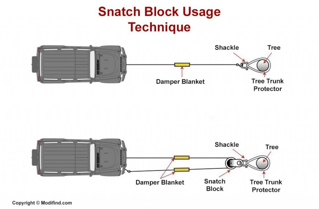 snatch block usage technique